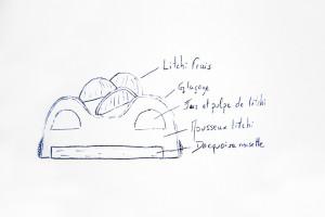 Схема пирожного