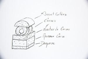 Схема сборки пирожного