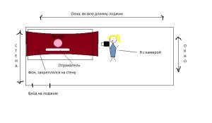Схема номер три
